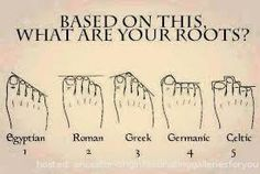 Find out your ancestors origins from the shape of your feet  Take a look at your feet and read on.