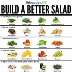 💥BUILD A BETTER SALAD💥 ・・・ If you are looking for a natural weight loss solution. 🍓 Visit link on my bio @caloriessuccess ・・・ 👍🏼If you've been following my page for a while, you know I'm a big fan of eating one big salad a day. . 📍Not only have I figured out a ton of amazing food combinations, but it's also a great low calorie way to fill up on protein and fiber while getting in your vitamins and nutrients. . 📍When people think of salads, they typically think of boring or bland food…