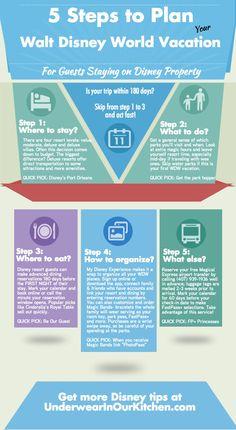 5 Steps to Plan Your #Disney World Vacation @waltdisneyworld