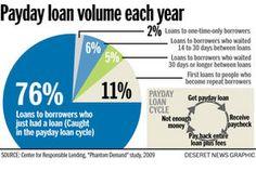Payday loan sacramento california picture 7