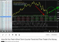 How To Test A Counter Trend Before Trading It For Profit (VIDEO)