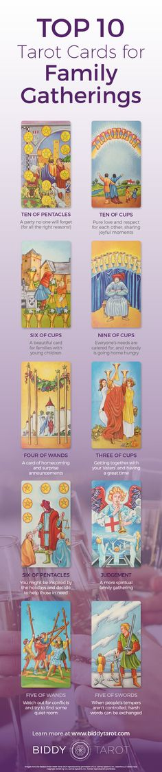 It's the #holiday season and whether you like it or not, it's often the time for #family gatherings! As you approach this holiday period be on the look-out in your #Tarot readings for these cards. Download your free copy of my Top 10 Tarot Cards for love, finances, career, life purpose and so much more at https://www.biddytarot.com/top-ten-cards-ebook/ It's my gift to you!