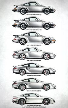 Cars Discover Porsche 911 Turbo Evolution by Zapista Zapista - Autos - Super Car Pictures Porsche 911 Turbo 996 Porsche Porsche Autos Porsche Cars Porsche 911 Models Vintage Porsche Vintage Cars Evolution Auto Jeep Porsche 911 Turbo, 996 Porsche, Porsche Autos, Porsche Cars, Porsche Wheels, Porsche 911 Models, Porsche 911 Classic, Porsche Carrera, Cars Vintage