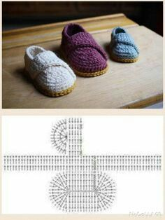 Amazing Picture of Baby Booties Crochet Pattern Baby Shoes Pattern, Shoe Pattern, Crochet Diy, Crochet Slippers, Baby Knitting Patterns, Häkelanleitung Baby, Diy Baby, Crochet Baby Blanket Beginner, Crochet Stitches