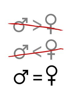 """Gender Equality: It's Simple"""" Posters by thebiscuitgirl 