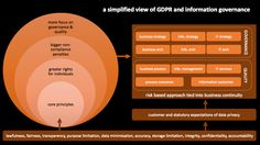 Image result for keep calm and comply with gdpr