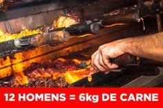 Se você não faz ideia do quanto de carne comprar, calcule entre uns 300 gramas para mulheres e crianças e 500 gramas para homens. | 12 coisas que você precisa saber para ser um churrasqueiro de responsa
