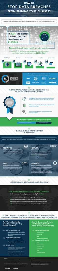 How to Stop Data Breaches from Ruining Your Business #Infographic #Business #Data
