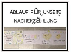 Im Deutschunterricht sind wir gerade mitten in der Planung für die Märchen-Nacherzählung. Dabei arbeitet jedes Kind in seinem eigenen Tempo. Während einige Kinder noch auf Ideensuche sind und dazu in den Büchern unserer Leseecke schmökern, ordnen andere ihre Ideen mithilfe von 2 Arbeitsblättern, die ich hier auch gerne noch einmal zeigen kann. Anschließend bereiten die Kinder das von ihnen gewählte Märchen für den roten Faden auf, das heißt sie erstellen Bild-Wort-Karten, die sie beim…