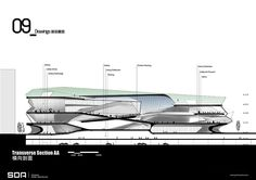 """suckerPUNCH » Synthesis Design + Architecture, """"Taichung Cultural Center.""""…"""