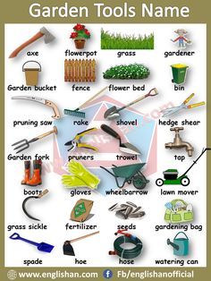 Garden Tools Vocabulary with images and Flashcards, this lesson helpful for student and learner to improve their classroom vocabulary in English. Learning English For Kids, English Lessons For Kids, Kids English, English Language Learning, Teaching English, English Class, English Vocabulary Words, English Idioms, Learn English Words