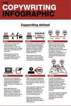 Copywriting or copy writing