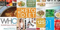 Best Diet Books 2020 – 5 Most Inspiring Weight Loss Books.  1. Mini Habits For Weight Loss 2. The Whole30 3. The 21-Day Sugar Detox 4. The Keto Diet 5. Paleo For Beginners  Visit NewsOrator.com Post for more Details  #weightloss #howtoweightloss #ketomeals #ketomealprep #ketodinnerideas #paleodiet #paleolifestyle #dietbooks #loosingweight #weightlosstips #weightlossinspiration #weightlossbeforeandafter #ketodietchallenge #ketodietbook #weightlosshelp