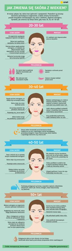 #infografika #uroda #infographic #beauty Look After Yourself, Good To Know, Fitness Inspiration, Life Hacks, Infographic, Beauty Hacks, Hair Beauty, Make Up, Skin Care