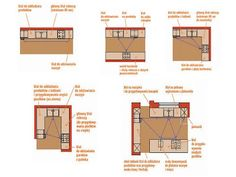 Funkcjonalna kuchnia Feng Shui, Dream Book, Malm, Floor Plans, House, Projects, Home, Haus, Floor Plan Drawing