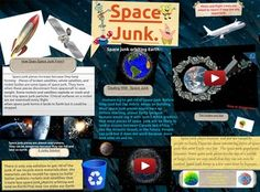 Space debris, also known as orbital debris, space junk and space waste, is the collection of defunct objects in orbit around Earth. #glogster #space