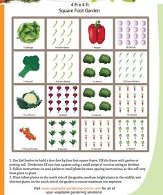 this sample square foot garden plan can be modified to suit your veggie preferences use our free online vegetable garden planner to design your own square