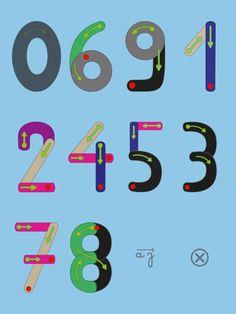 La formation des chiffres selon les formes de bases