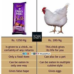 See the difference.... #chik #Valentine #day #people #world #love #cadbury #chocolate #b2m #funny #comparison #Bhopali2much #Instagram
