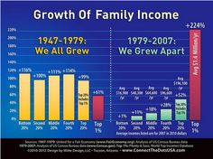"""The Root of Rising Inequality: Our """"Lawnmower"""" Economy (hint: we're the lawn) Washington's Blog"""