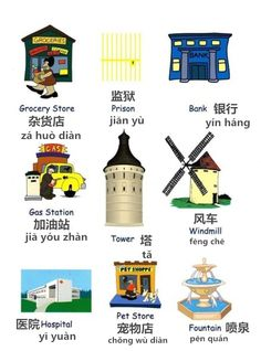 Learn about Gas station, Hospital, House, Lighthouse, Island, Hut, Museum, Office building, Palace, Skyscraper, Fire station, Train station, Pet shop and Shopping mall in Chinese.