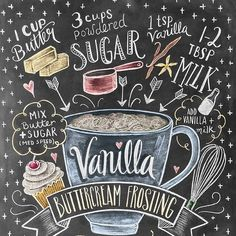 Resources, examples and exercises to master the art of hand lettering. Lettering styles and effects. Week 10 of my kawaii drawing challenge. Blackboard Art, Chalkboard Lettering, Chalkboard Signs, Chalkboard Wallpaper, Chalk It Up, Chalk Art, Blackboards, Kitchen Art, Food Illustrations