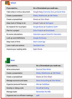 A Handy Chrombook Apps List for Teachers ~ Educational Technology and Mobile Learning
