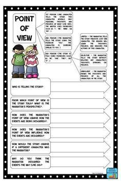 Free Printable Point of View Anchor Chart Looks like a keeper. Reading Lessons, Reading Strategies, Reading Activities, Reading Skills, Teaching Reading, Reading Comprehension, Teaching Ideas, Creative Teaching, Cafe Strategies