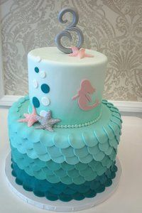 Mermaid Themed Baby Shower/Birthday Party: Gorgeous Mint Ombre Mermaid Scale Birthday Cake