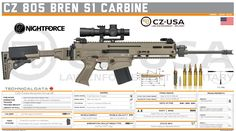 Military Weapons, Weapons Guns, Guns And Ammo, Assault Weapon, Assault Rifle, Cz 805 Bren, Muzzle Velocity, Military Training, Army Vehicles