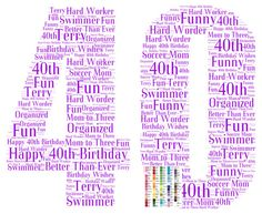 7419 Best 40th Birthday Woman Gifts Images
