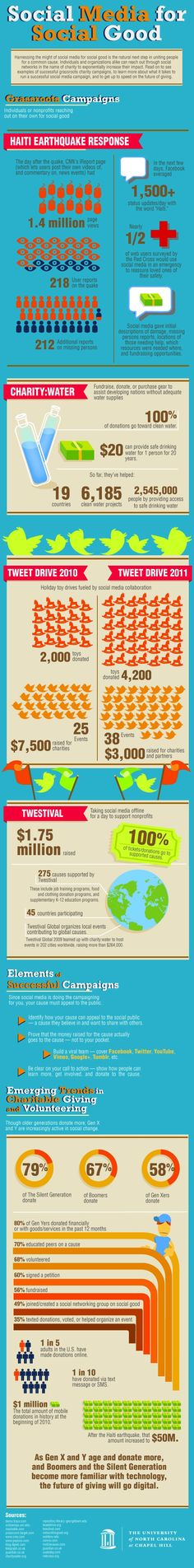 Social Media para el Bien Social #Infografía