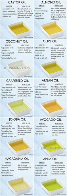 Top 10 Hair Oils for longer, stronger and healthy hair Hair Car. - - Top 10 Hair Oils for longer, stronger and healthy hair Hair Car… Haarpflege-Tipps Top 10 Haaröle für längeres, kräftigeres und gesundes Haar Haar Auto … Beauty Care, Diy Beauty, Beauty Hacks, Beauty Ideas, Huda Beauty, Natural Hair Tips, Natural Hair Styles, Natural Skin, Natural Hair Recipes