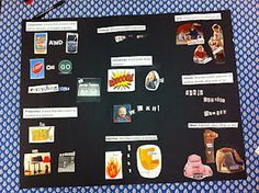6th grade parts of speech poster project