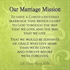 Over God, vrouw zijn, huwelijk en gezin: Samenvatting lezingen huwelijksconferentie