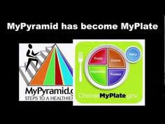 Quick and fun video which includes some of the key messages from My Plate. Would be great to show students.