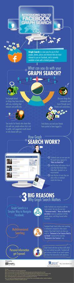Introducing you to FaceBook Graph Search #infografia #infographic #socialmedia