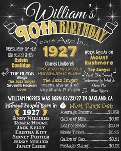 Gold 90th Birthday Chalkboard 1927 Poster 90 Years Ago In Parties Dad