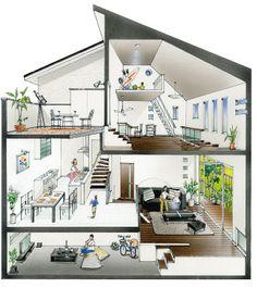 Excellent simple ideas for your inspiration Home Design Plans, Home Interior Design, Interior Architecture, Design Your Dream House, Modern House Design, Studio Loft, Co Housing, Casas The Sims 4, Floor Design