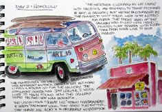 Most incredible journaling ever - Watercolor journaling travels
