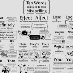 200 most commonly misspelled words pdf