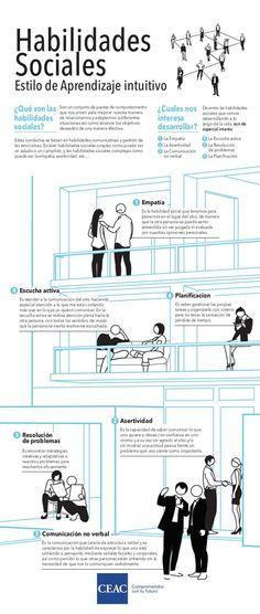 """Hola: Compartimos una interesante infografía sobre """"6 Habilidades Sociales que Deberíamos Promover en las Escuelas"""" Un gran saludo. Visto en: ticsyformacion.com  También debería r…"""