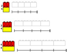 Download this gallery of Lego blocks with rhythms that correspond to the Lego length to be used for rhythm writing/reading! Also included are Lego time signatures and rhythmic pattern templates in 4/5, 3/4 and 2/4.