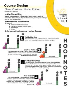 Volume 1, No. 8 features some of the most common fence combinations you'll find on a Hunter course. This HoofNote is  is based on a larger article on Hunter course design, featured in Issue No. 6, Hunter-rific. Download the PDF here: http://wp.me/p3ER8w-cc