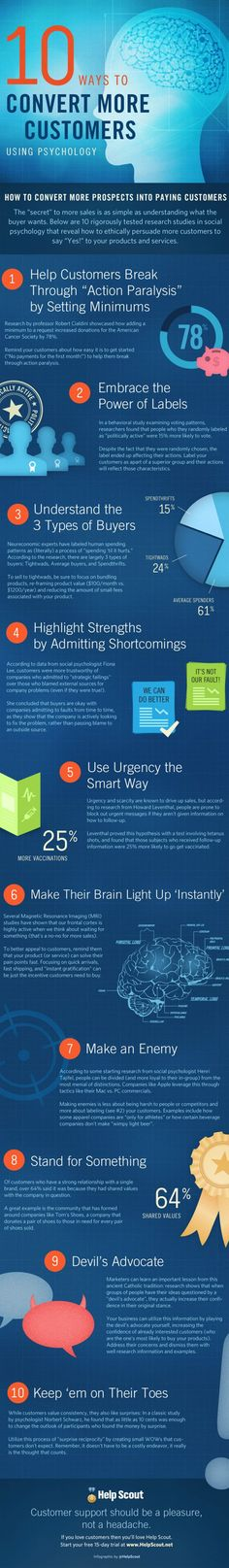 INFOGRAPHIC: 10 New Ways to Convert New Customers - from Help Scout (via tfollower.com)