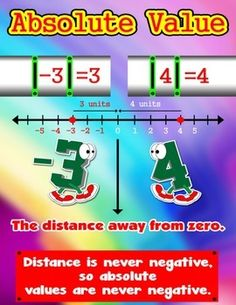 Absolute Value = Poster/Anchor Chart with Cards for Students  http://www.teacherspayteachers.com/Product/Absolute-Value-PosterAnchor-Chart-with-Cards-for-Students-1264098