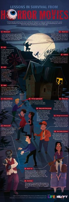 """Term Life Insurance's """"Your Horror Movie Survival Guide"""""""