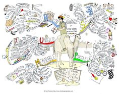 Hand-drawn Mind Mapping created by Paul Foreman. The Hand-drawn mindmapping Mind… Mind Map Art, Visual Thinking, Creative Thinking, Chalkboard Classroom, Middle School Reading, Class Notes, Learning Styles, Pen And Paper, Classroom Themes
