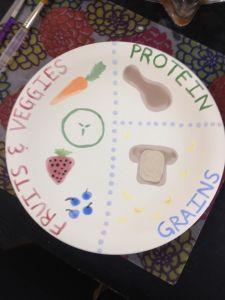 Food Lesson Ideas - Mrs. Ronald's blog