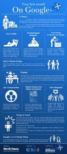 SOCIAL MEDIA -         Beginners Guide Google Plus #infographic #google+ #googleplus #socialmedia.